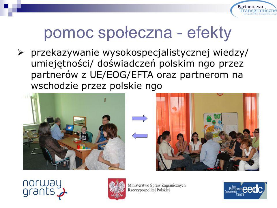 pomoc społeczna - efekty przekazywanie wysokospecjalistycznej wiedzy/ umiejętności/ doświadczeń polskim ngo przez partnerów z UE/EOG/EFTA oraz partnerom na wschodzie przez polskie ngo