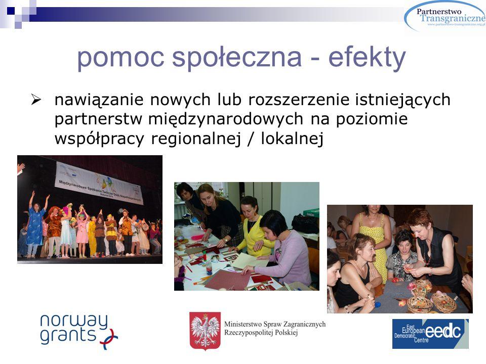 pomoc społeczna - efekty nawiązanie nowych lub rozszerzenie istniejących partnerstw międzynarodowych na poziomie współpracy regionalnej / lokalnej