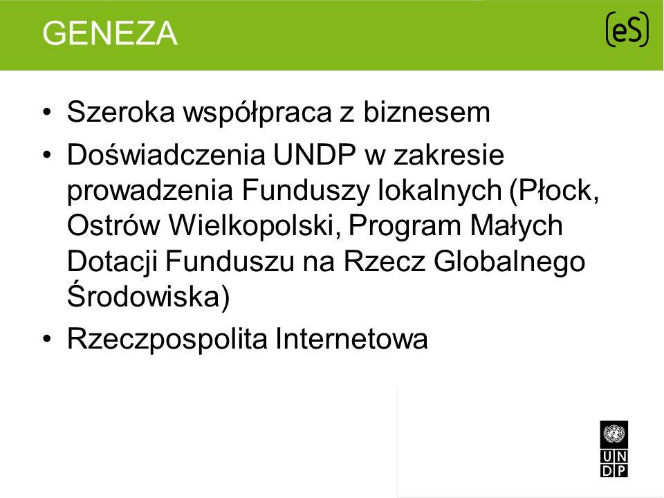 GENEZA Szeroka współpraca z biznesem Doświadczenia UNDP w zakresie prowadzenia Funduszy lokalnych (Płock, Ostrów Wielkopolski, Program Małych Dotacji