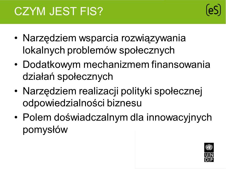 CZYM JEST FIS? Narzędziem wsparcia rozwiązywania lokalnych problemów społecznych Dodatkowym mechanizmem finansowania działań społecznych Narzędziem re