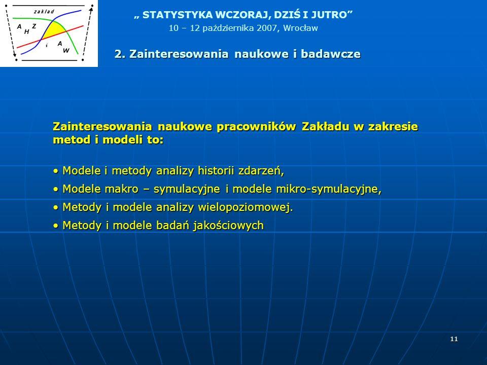 STATYSTYKA WCZORAJ, DZIŚ I JUTRO 10 – 12 października 2007, Wrocław 11 Zainteresowania naukowe pracowników Zakładu w zakresie metod i modeli to: Model