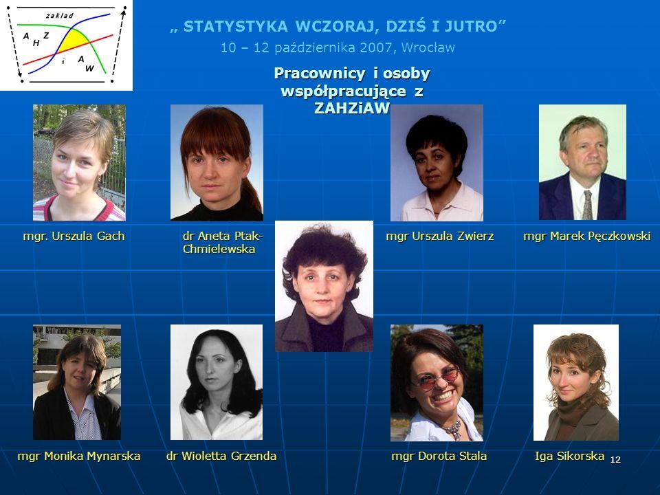 STATYSTYKA WCZORAJ, DZIŚ I JUTRO 10 – 12 października 2007, Wrocław 12 Pracownicy i osoby współpracujące z ZAHZiAW mgr. Urszula Gach dr Aneta Ptak- Ch