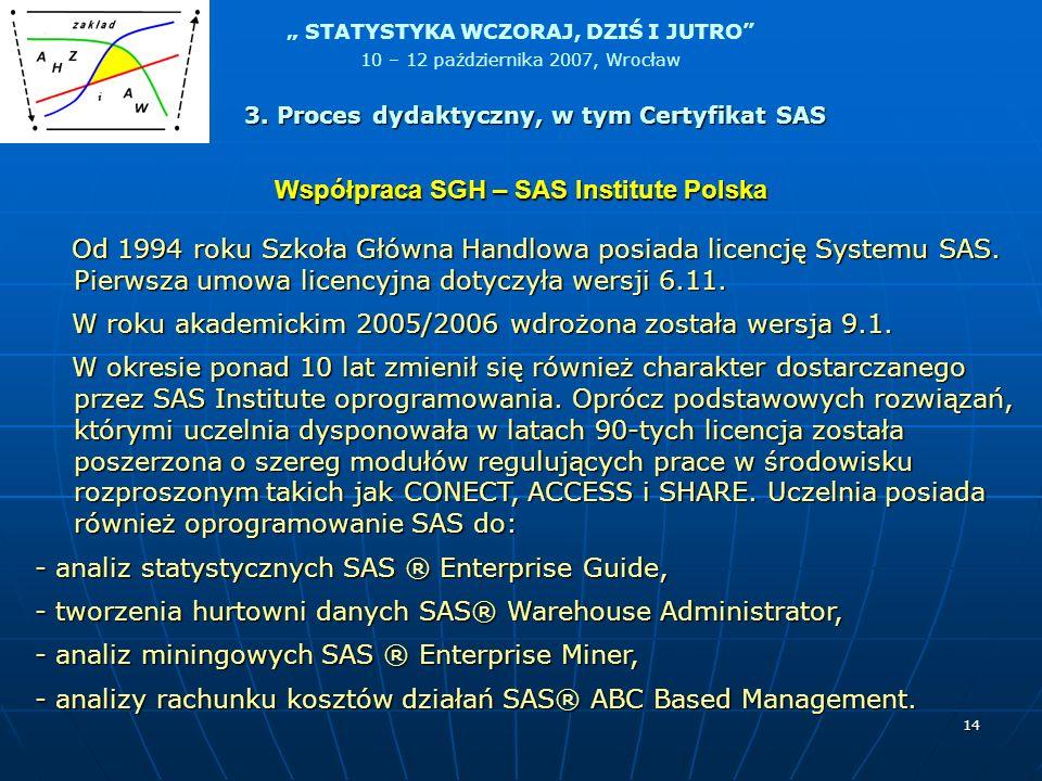 STATYSTYKA WCZORAJ, DZIŚ I JUTRO 10 – 12 października 2007, Wrocław 14 Od 1994 roku Szkoła Główna Handlowa posiada licencję Systemu SAS. Pierwsza umow