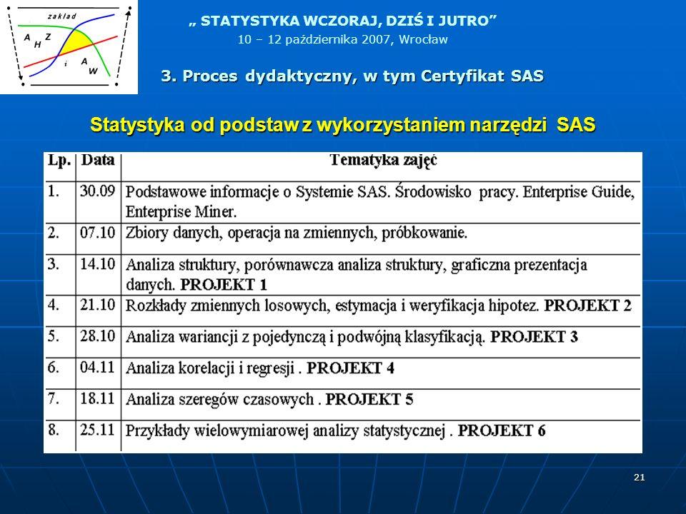 STATYSTYKA WCZORAJ, DZIŚ I JUTRO 10 – 12 października 2007, Wrocław 21 Statystyka od podstaw z wykorzystaniem narzędzi SAS 3. Proces dydaktyczny, w ty