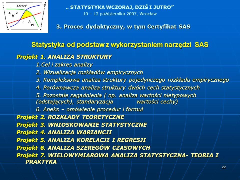 STATYSTYKA WCZORAJ, DZIŚ I JUTRO 10 – 12 października 2007, Wrocław 22 Statystyka od podstaw z wykorzystaniem narzędzi SAS Projekt 1. ANALIZA STRUKTUR