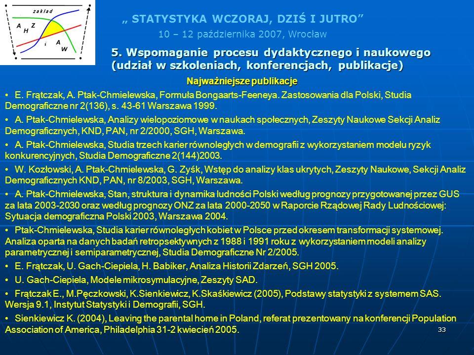STATYSTYKA WCZORAJ, DZIŚ I JUTRO 10 – 12 października 2007, Wrocław 33 Najważniejsze publikacje E. Frątczak, A. Ptak-Chmielewska, Formuła Bongaarts-Fe