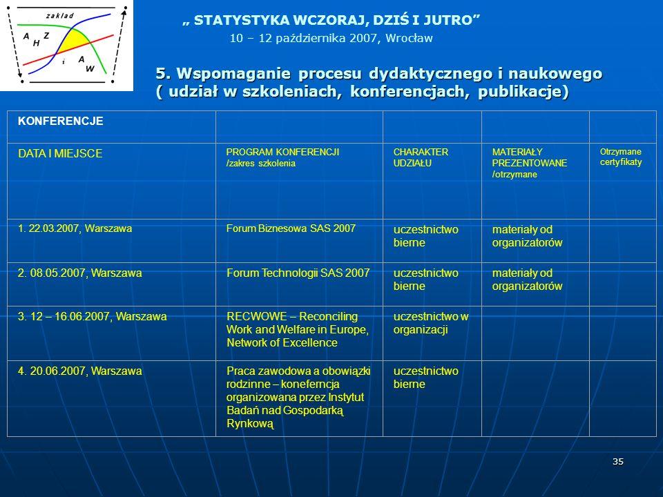 STATYSTYKA WCZORAJ, DZIŚ I JUTRO 10 – 12 października 2007, Wrocław 35 KONFERENCJE DATA I MIEJSCE PROGRAM KONFERENCJI /zakres szkolenia CHARAKTER UDZI
