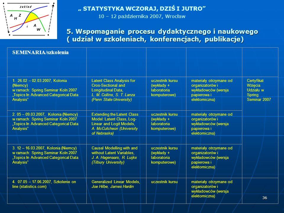 STATYSTYKA WCZORAJ, DZIŚ I JUTRO 10 – 12 października 2007, Wrocław 36 SEMINARIA/szkolenia 1. 26.02 – 02.03.2007, Kolonia (Niemcy) w ramach: Spring Se