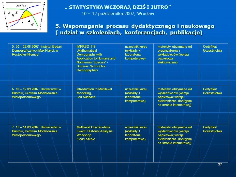 STATYSTYKA WCZORAJ, DZIŚ I JUTRO 10 – 12 października 2007, Wrocław 37 5. 20 – 28.08.2007, Instytut Badań Demograficznych Max Planck w Rostocku (Niemc
