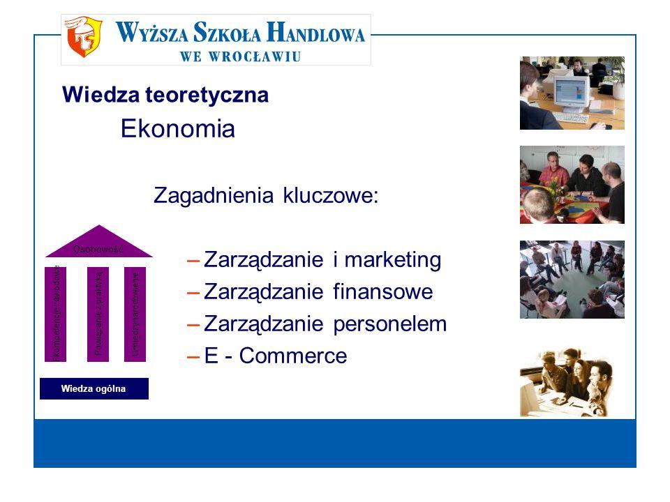 Ekonomia Zagadnienia kluczowe: –Zarządzanie i marketing –Zarządzanie finansowe –Zarządzanie personelem –E - Commerce Wiedza ogólna Fkompetencje zawodo