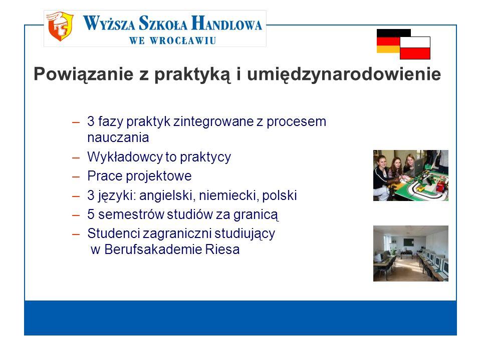 Powiązanie z praktyką i umiędzynarodowienie –3 fazy praktyk zintegrowane z procesem nauczania –Wykładowcy to praktycy –Prace projektowe –3 języki: ang