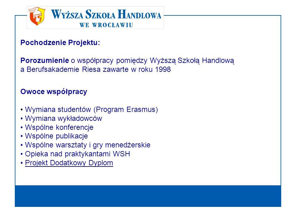 Pochodzenie Projektu: Porozumienie o współpracy pomiędzy Wyższą Szkołą Handlową a Berufsakademie Riesa zawarte w roku 1998 Owoce współpracy Wymiana st