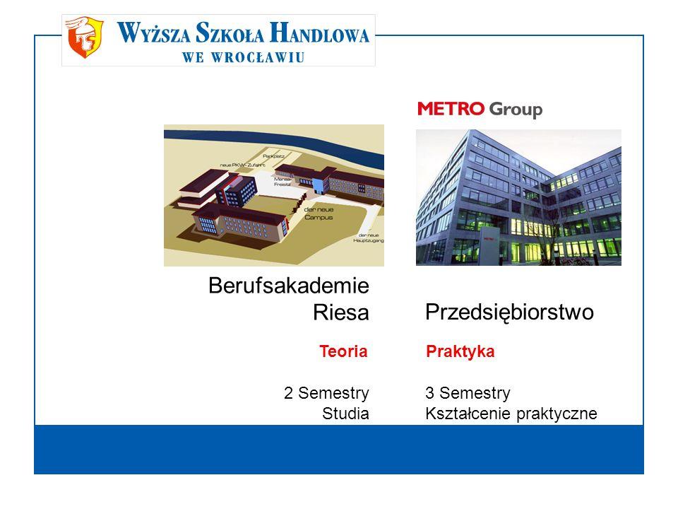 2 Semestry Studia Teoria Berufsakademie Riesa 3 Semestry Kształcenie praktyczne Praktyka Przedsiębiorstwo