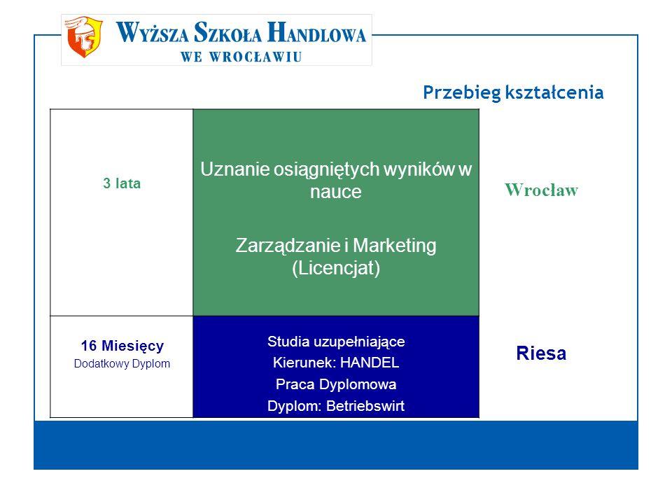 Przebieg kształcenia 3 lata Uznanie osiągniętych wyników w nauce Zarządzanie i Marketing (Licencjat) Wrocław 16 Miesięcy Dodatkowy Dyplom Studia uzupe