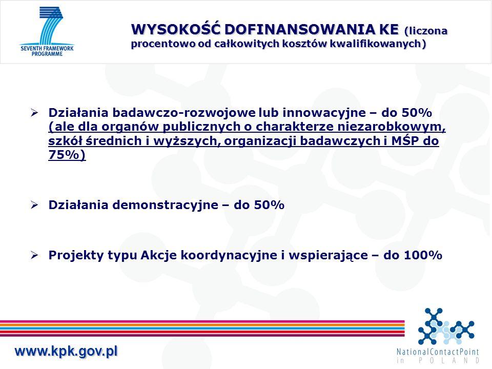 www.kpk.gov.pl WYSOKOŚĆ DOFINANSOWANIA KE (liczona procentowo od całkowitych kosztów kwalifikowanych) Działania badawczo-rozwojowe lub innowacyjne – d