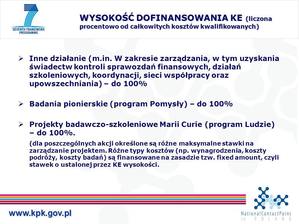 www.kpk.gov.pl WYSOKOŚĆ DOFINANSOWANIA KE (liczona procentowo od całkowitych kosztów kwalifikowanych) Inne działanie (m.in. W zakresie zarządzania, w