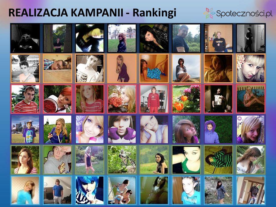 REALIZACJA KAMPANII - Rankingi