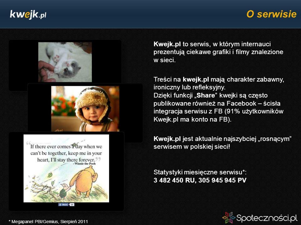 Kwejk.pl to serwis, w którym internauci prezentują ciekawe grafiki i filmy znalezione w sieci. Treści na kwejk.pl mają charakter zabawny, ironiczny lu