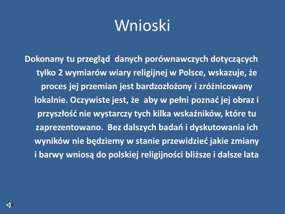 Jeśli za podstawę ogólnej oceny sytuacji wiary w Polsce przyjąć wskaźnik głęboko wierzących, to ogólnopolskie dane (dla roku 2002 - 19,8%) są prawie o