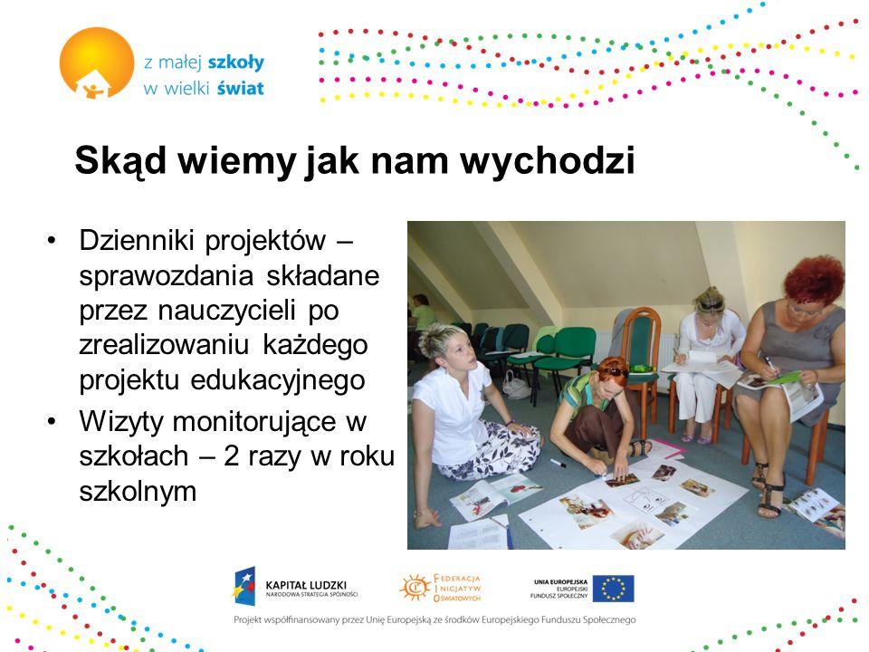 Skąd wiemy jak nam wychodzi Dzienniki projektów – sprawozdania składane przez nauczycieli po zrealizowaniu każdego projektu edukacyjnego Wizyty monito
