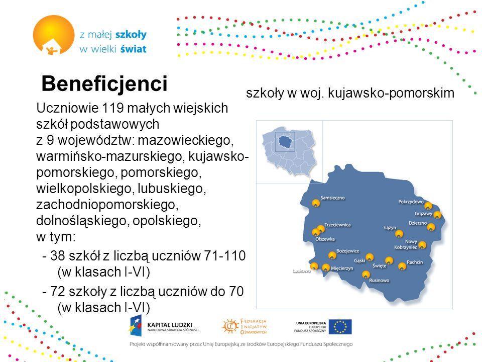 Beneficjenci Uczniowie 119 małych wiejskich szkół podstawowych z 9 województw: mazowieckiego, warmińsko-mazurskiego, kujawsko- pomorskiego, pomorskieg