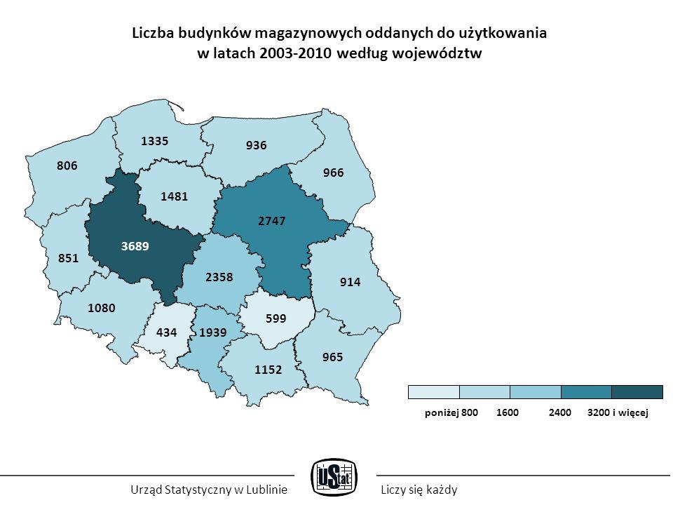 Liczba budynków magazynowych oddanych do użytkowania w latach 2003-2010 według województw Urząd Statystyczny w LublinieLiczy się każdy 434 1152 914 93