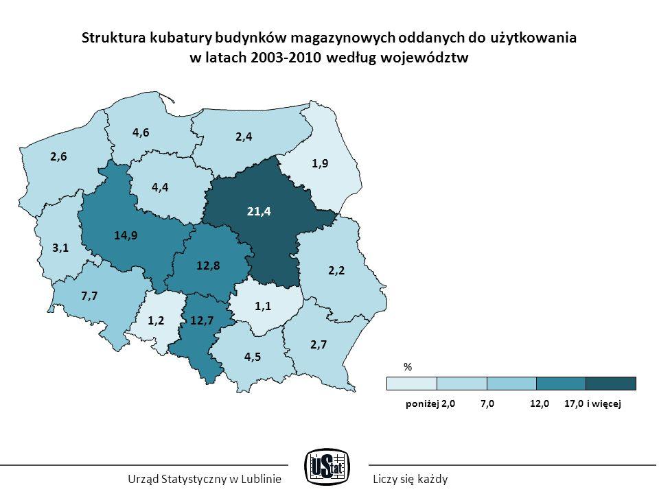 Struktura kubatury budynków magazynowych oddanych do użytkowania w latach 2003-2010 według województw Urząd Statystyczny w LublinieLiczy się każdy % 1