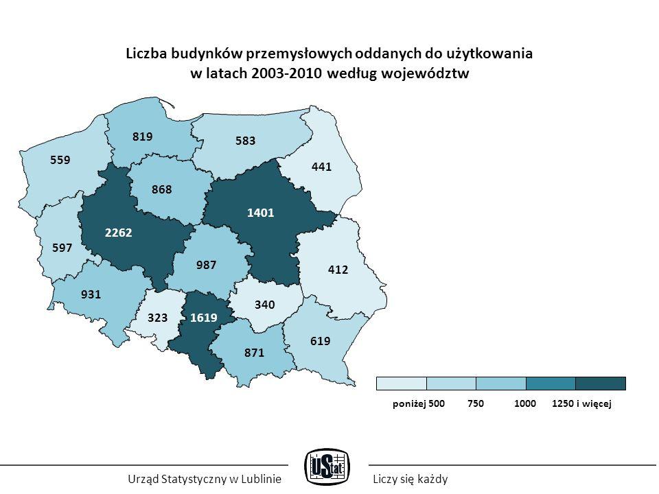 Liczba budynków przemysłowych oddanych do użytkowania w latach 2003-2010 według województw Urząd Statystyczny w LublinieLiczy się każdy 323 871 412 58