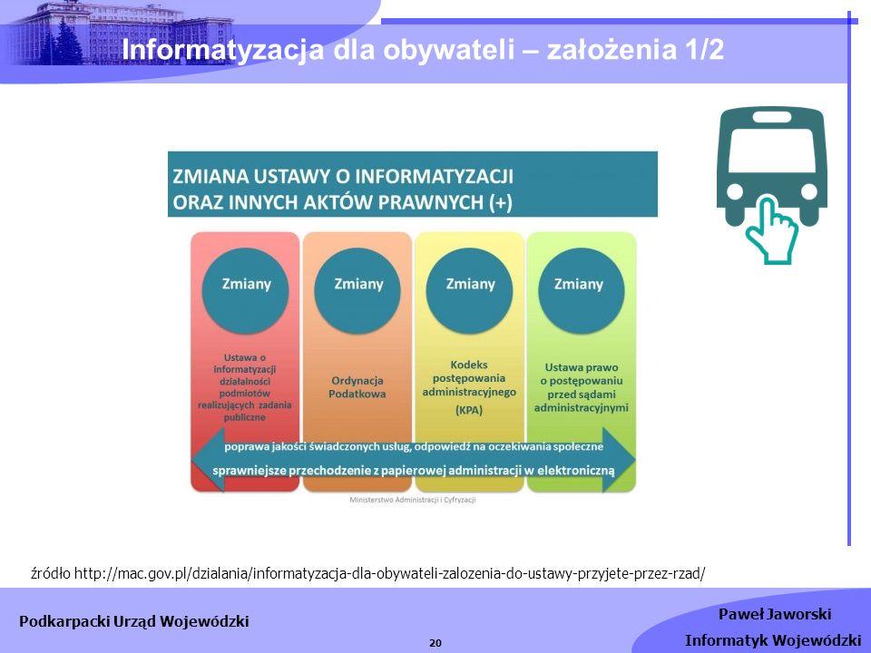 Paweł Jaworski Informatyk Wojewódzki Podkarpacki Urząd Wojewódzki 20 Informatyzacja dla obywateli – założenia 1/2 źródło http://mac.gov.pl/dzialania/i