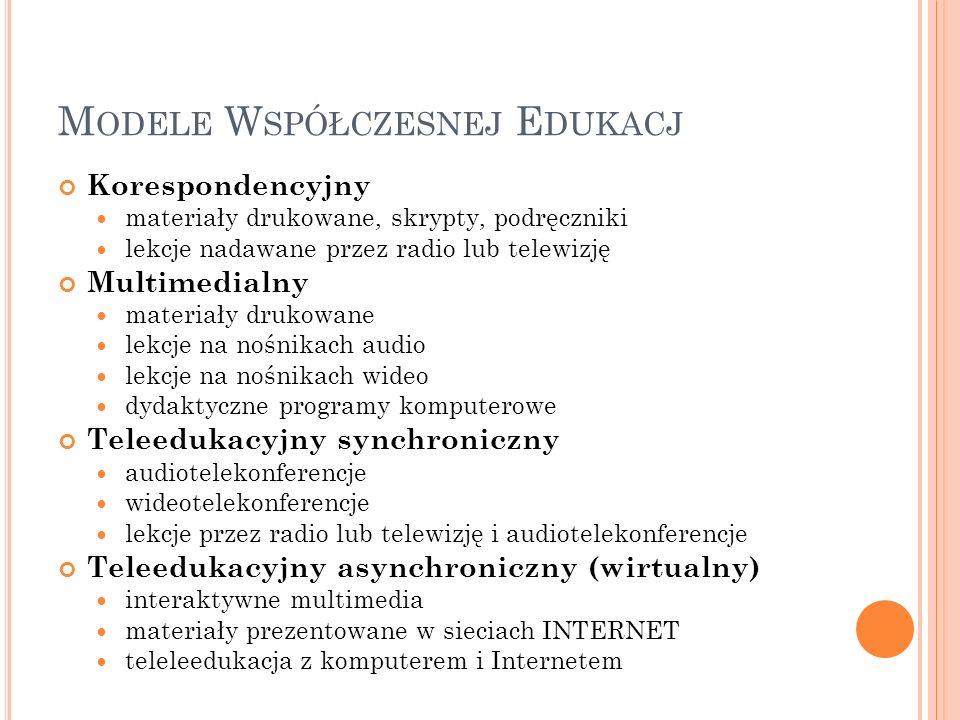 M ODELE W SPÓŁCZESNEJ E DUKACJ Korespondencyjny materiały drukowane, skrypty, podręczniki lekcje nadawane przez radio lub telewizję Multimedialny mate