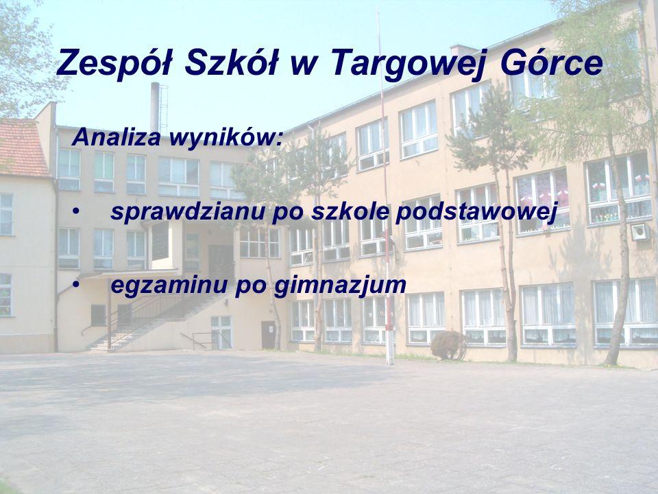 Rejon, zasięg Średnie ilości punktowe Kolejne lata20092010 Gmina Nekla23,3526.06 Powiat Września22,5124.52 Woj.