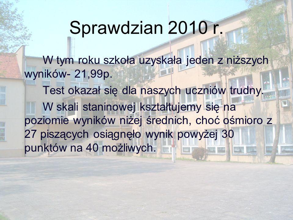Gimnazjum Konkurs 70 rocznica wybuchu II wojny światowej ogólnopolskiM.