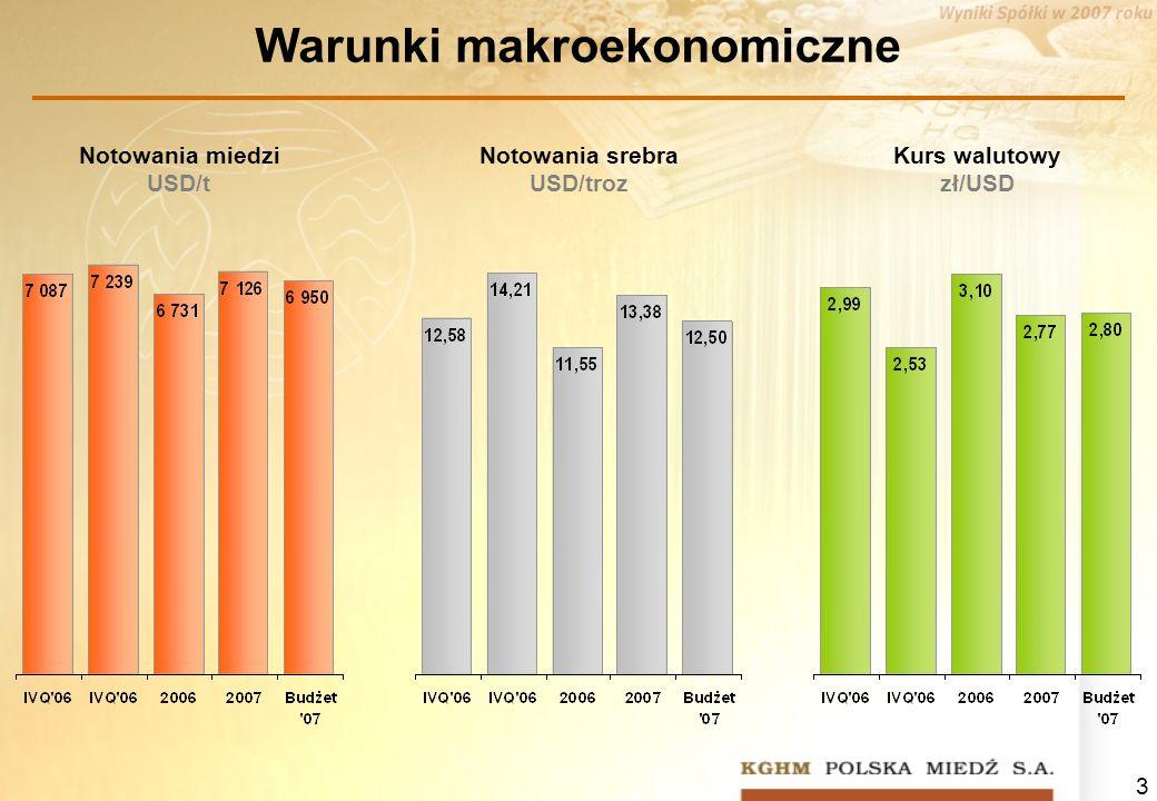 3 Warunki makroekonomiczne Notowania miedzi USD/t Notowania srebra USD/troz Kurs walutowy zł/USD