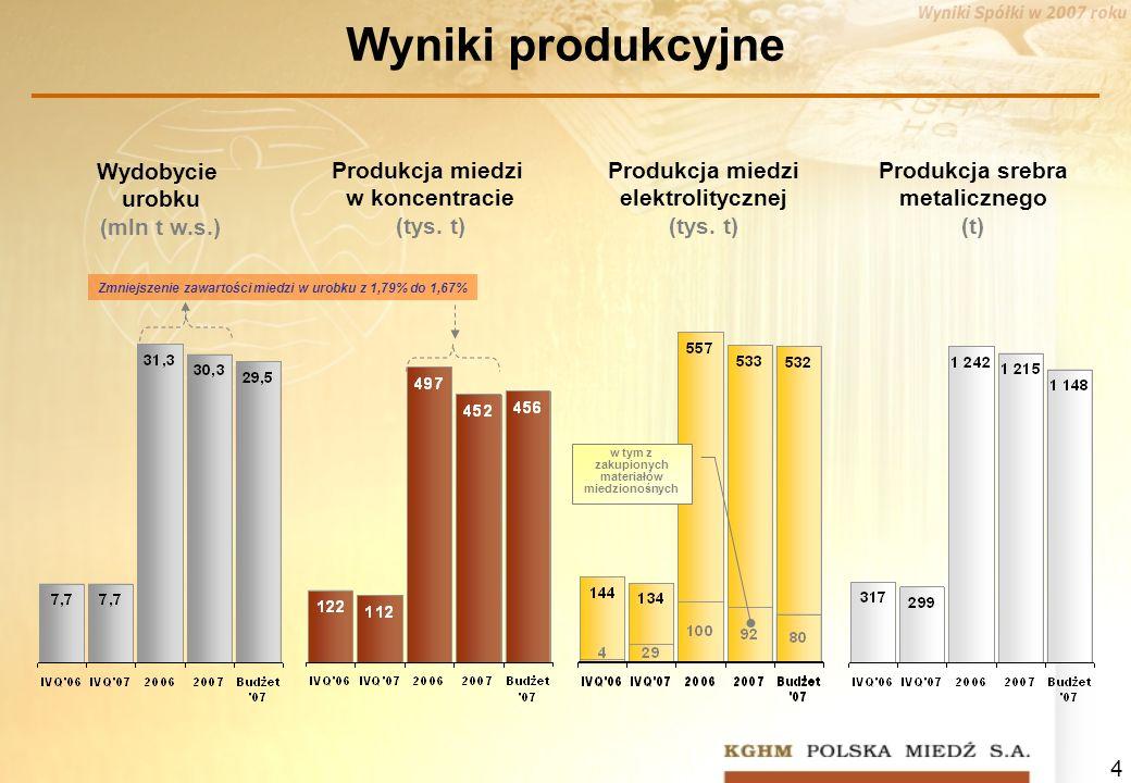4 Wyniki produkcyjne Wydobycie urobku (mln t w.s.) Produkcja miedzi w koncentracie (tys. t) Produkcja miedzi elektrolitycznej (tys. t) Produkcja srebr