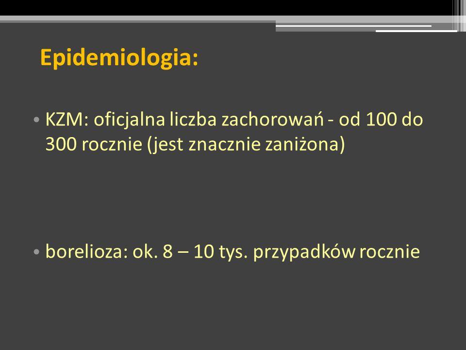 Epidemiologia: KZM: oficjalna liczba zachorowań - od 100 do 300 rocznie (jest znacznie zaniżona) borelioza: ok. 8 – 10 tys. przypadków rocznie