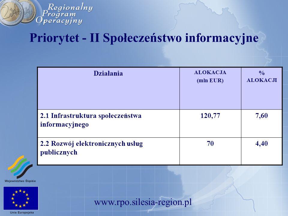 www.rpo.silesia-region.pl Priorytet - II Społeczeństwo informacyjne Działania ALOKACJA (mln EUR) % ALOKACJI 2.1 Infrastruktura społeczeństwa informacy
