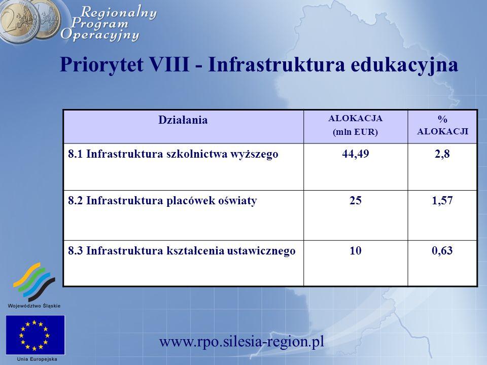 www.rpo.silesia-region.pl Priorytet VIII - Infrastruktura edukacyjna Działania ALOKACJA (mln EUR) % ALOKACJI 8.1 Infrastruktura szkolnictwa wyższego44