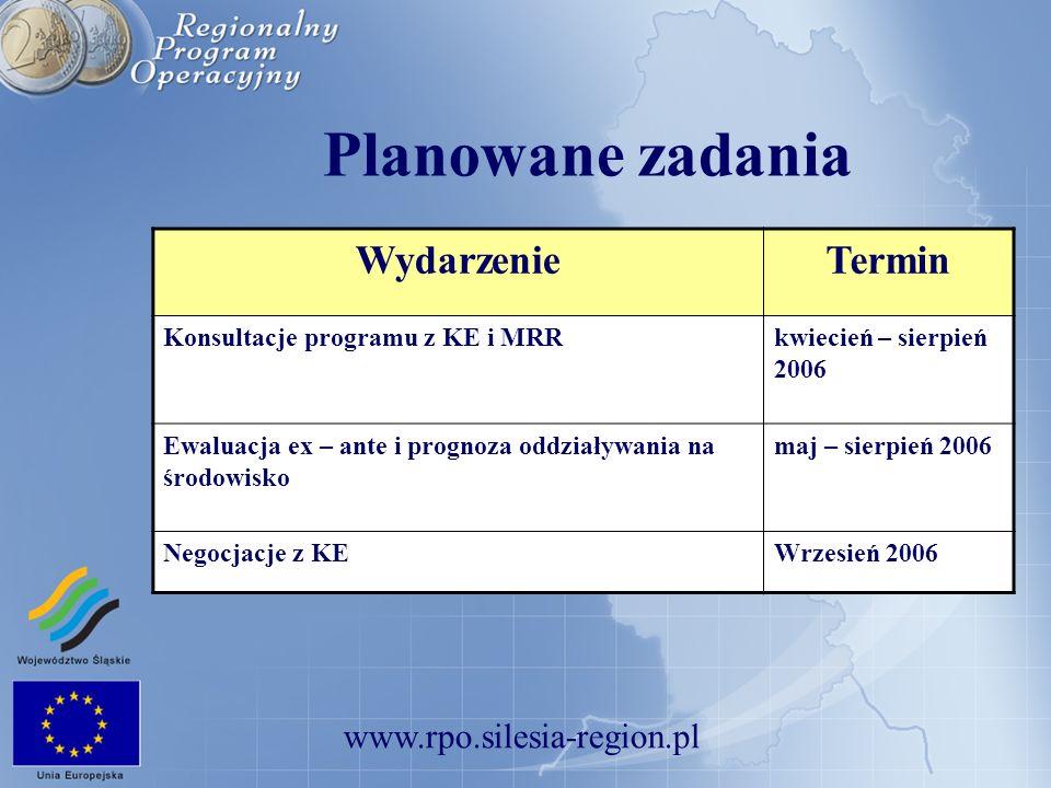www.rpo.silesia-region.pl Planowane zadania WydarzenieTermin Konsultacje programu z KE i MRRkwiecień – sierpień 2006 Ewaluacja ex – ante i prognoza od