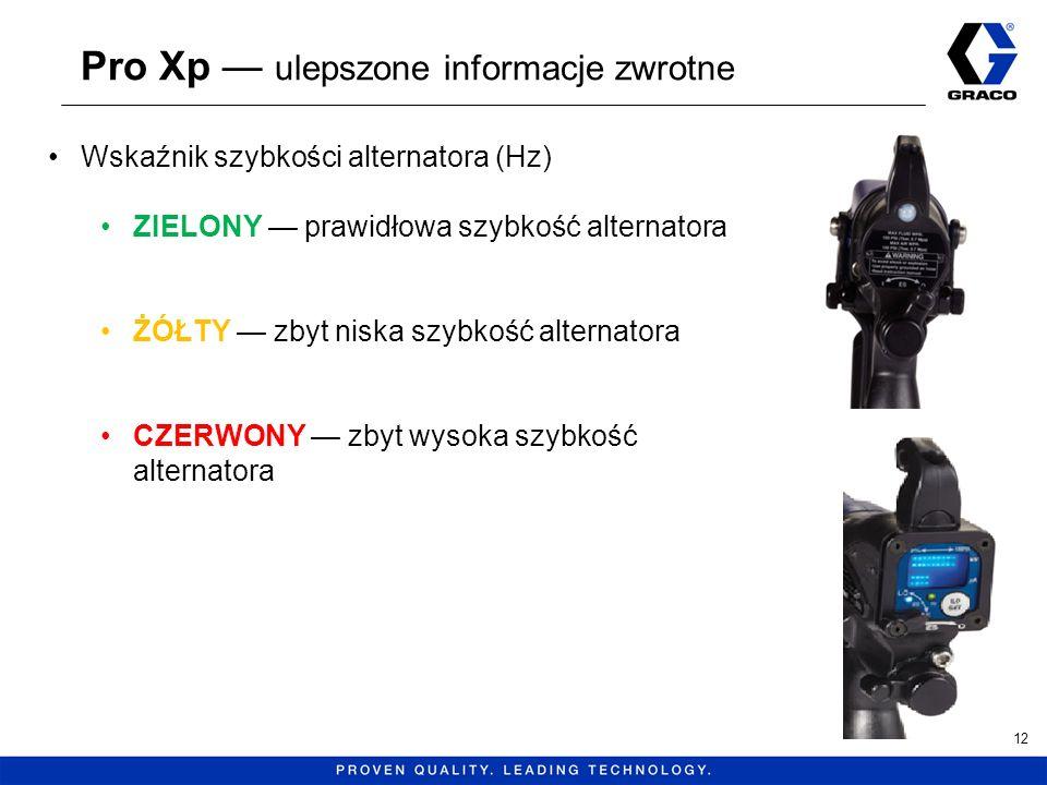 Pro Xp ulepszone informacje zwrotne Wskaźnik szybkości alternatora (Hz) ZIELONY prawidłowa szybkość alternatora ŻÓŁTY zbyt niska szybkość alternatora
