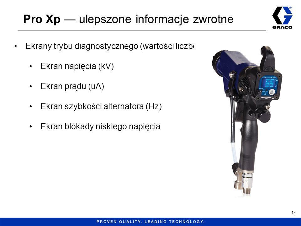 Pro Xp ulepszone informacje zwrotne Ekrany trybu diagnostycznego (wartości liczbowe) Ekran napięcia (kV) Ekran prądu (uA) Ekran szybkości alternatora