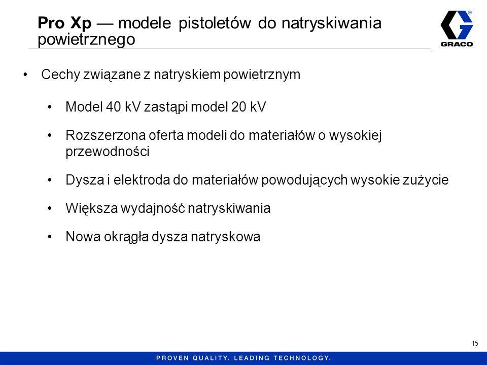 Pro Xp modele pistoletów do natryskiwania powietrznego Cechy związane z natryskiem powietrznym Model 40 kV zastąpi model 20 kV Rozszerzona oferta mode