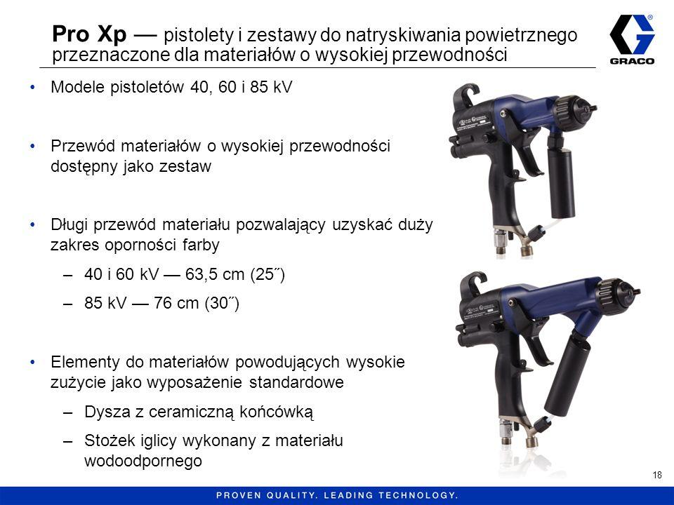 Pro Xp pistolety i zestawy do natryskiwania powietrznego przeznaczone dla materiałów o wysokiej przewodności Modele pistoletów 40, 60 i 85 kV Przewód