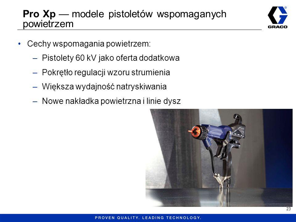 Pro Xp modele pistoletów wspomaganych powietrzem 23 Cechy wspomagania powietrzem: –Pistolety 60 kV jako oferta dodatkowa –Pokrętło regulacji wzoru str