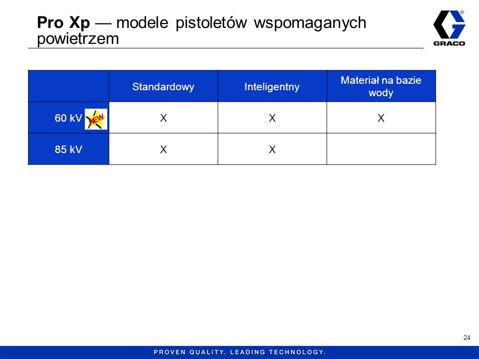 Pro Xp modele pistoletów wspomaganych powietrzem 24 StandardowyInteligentny Materiał na bazie wody 60 kVXXX 85 kVXX