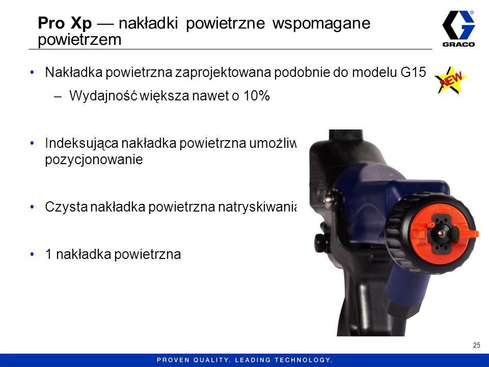 Pro Xp nakładki powietrzne wspomagane powietrzem 25 Nakładka powietrzna zaprojektowana podobnie do modelu G15 –Wydajność większa nawet o 10% Indeksują