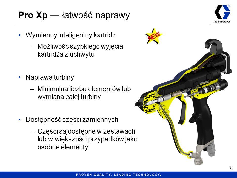 Pro Xp łatwość naprawy Wymienny inteligentny kartridż –Możliwość szybkiego wyjęcia kartridża z uchwytu Naprawa turbiny –Minimalna liczba elementów lub