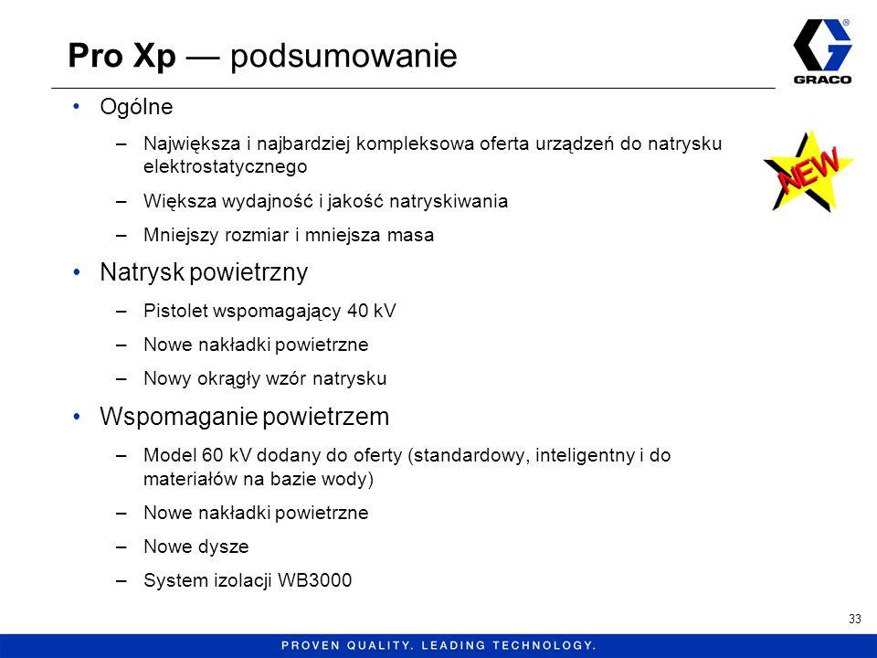 Pro Xp podsumowanie Ogólne –Największa i najbardziej kompleksowa oferta urządzeń do natrysku elektrostatycznego –Większa wydajność i jakość natryskiwa