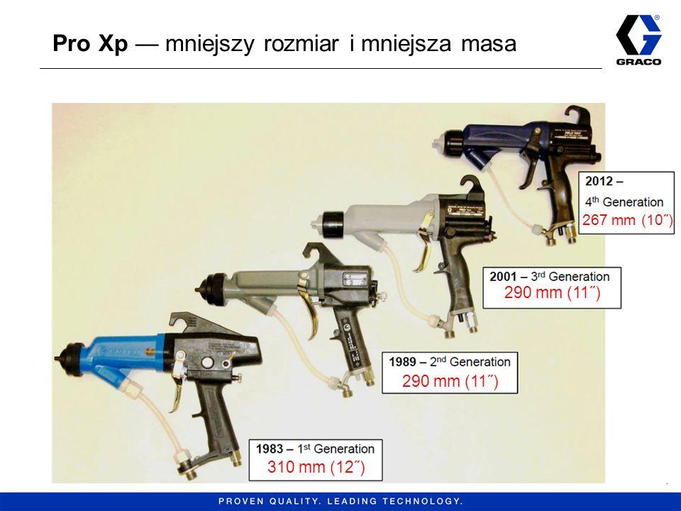 Pro Xp modele pistoletów do natryskiwania powietrznego Cechy związane z natryskiem powietrznym Model 40 kV zastąpi model 20 kV Rozszerzona oferta modeli do materiałów o wysokiej przewodności Dysza i elektroda do materiałów powodujących wysokie zużycie Większa wydajność natryskiwania Nowa okrągła dysza natryskowa 15