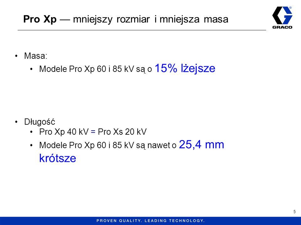 Pro Xp mniejszy rozmiar i mniejsza masa 5 Masa: Modele Pro Xp 60 i 85 kV są o 15% lżejsze Długość Pro Xp 40 kV = Pro Xs 20 kV Modele Pro Xp 60 i 85 kV
