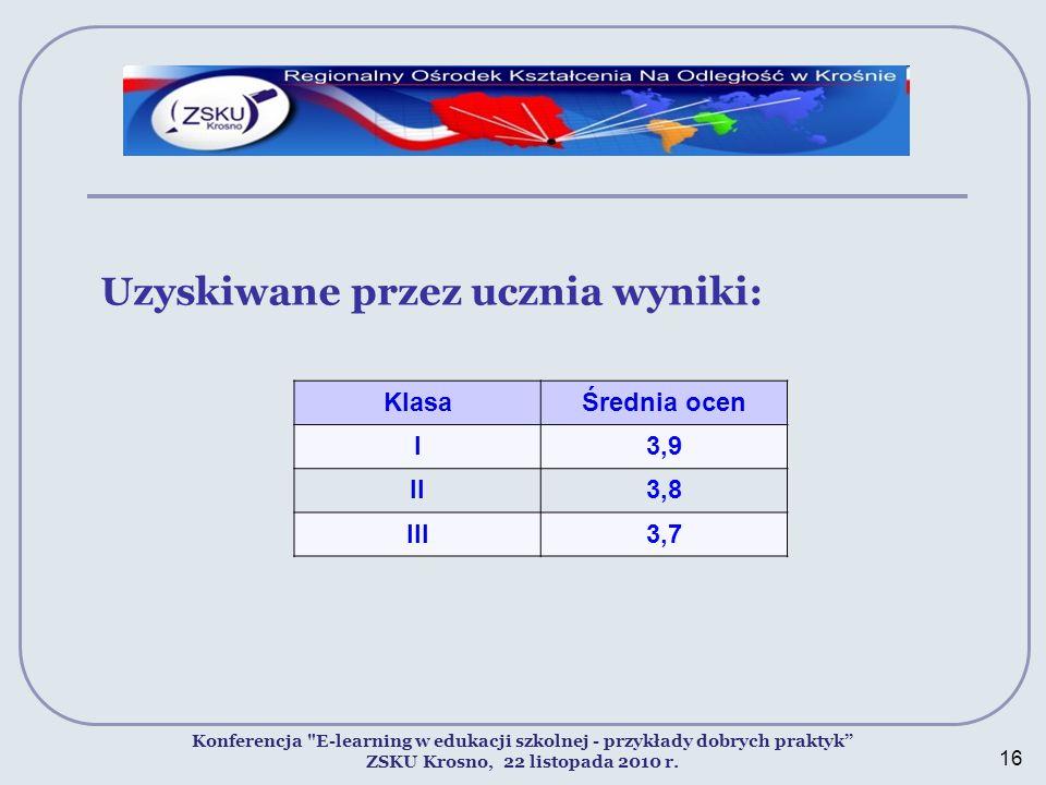 Uzyskiwane przez ucznia wyniki: Konferencja